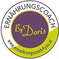 Logo 14) Ernährungscoach4You